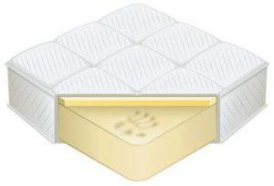 Colchón de Látex Natural 100%