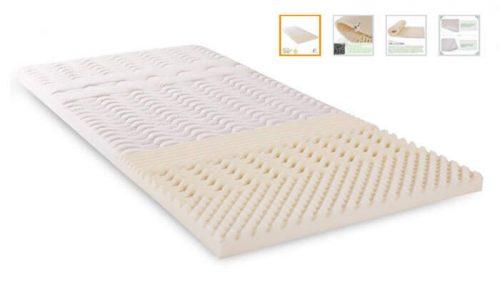 Topper de la marca Cr transpirable y 7 zonas de confort