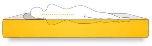 colchón para dormir de lado ama tu cama
